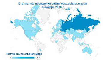 Статистика посещений сайта в ноябре 2016 г.